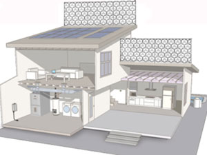 Solar house with BreezBee® Wind Panels